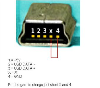 mini usb power wiring diagram wiring diagram 10 pin mini usb pinout on gopro ridax electronics